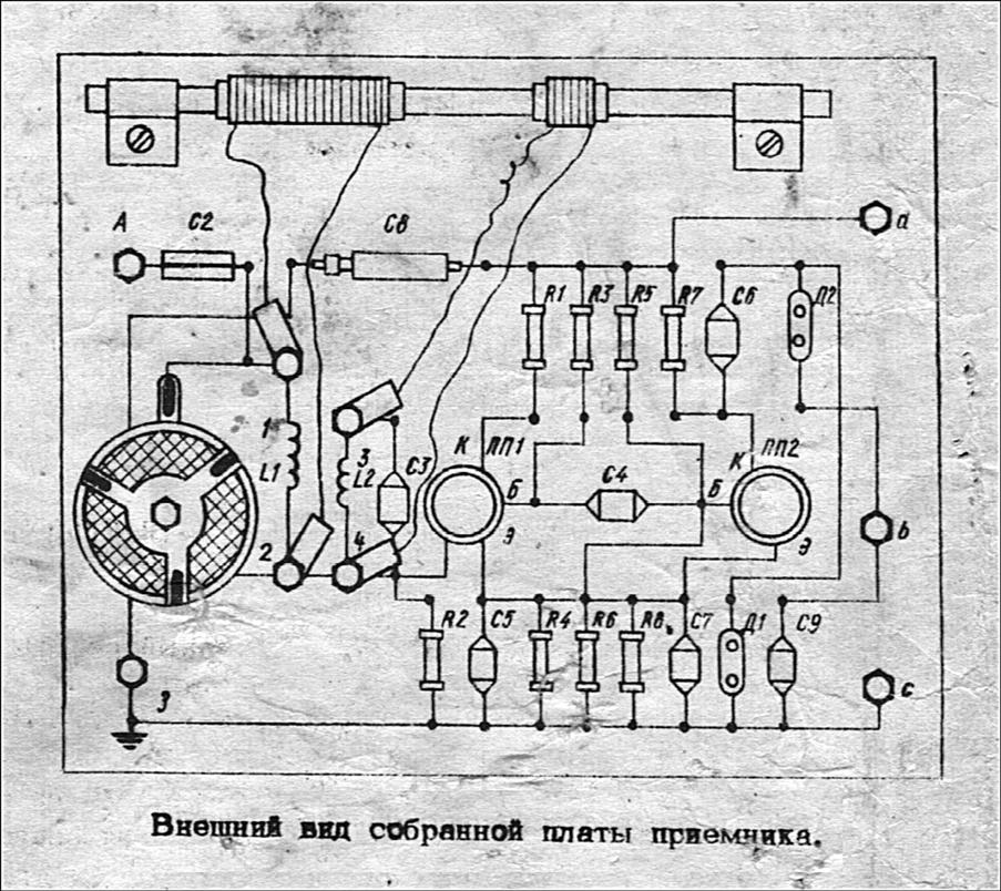 """"""",""""random2008-12.narod.ru"""
